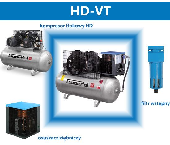 HDVT3in1