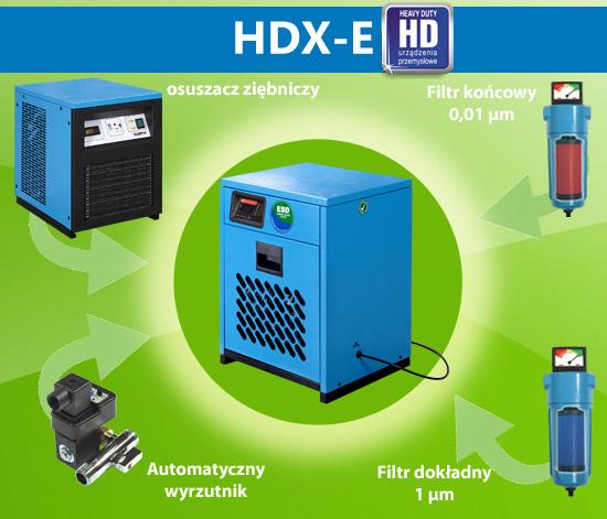 HDX4in1v1