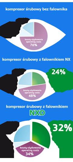 Wykres_NXD1